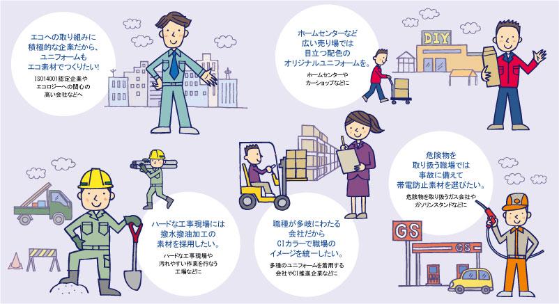 作業服の提案例